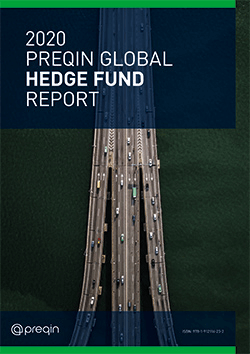 2020 Preqin Global Hedge Fund Report